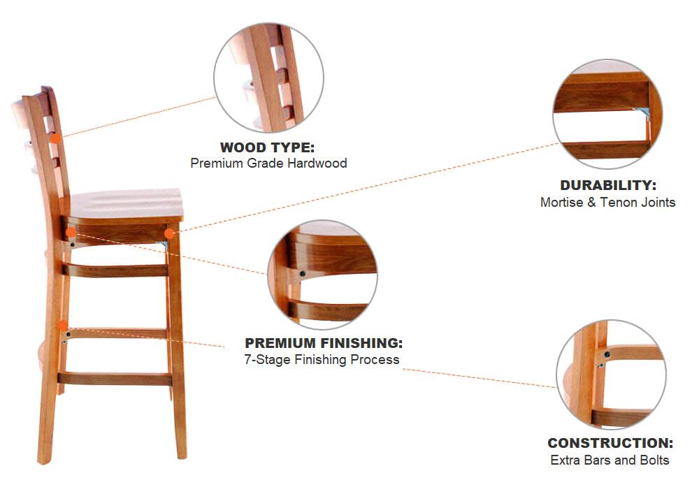 residential vs commercial furniture