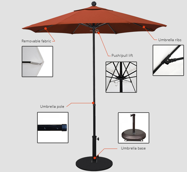 Commercial Umbrella Components
